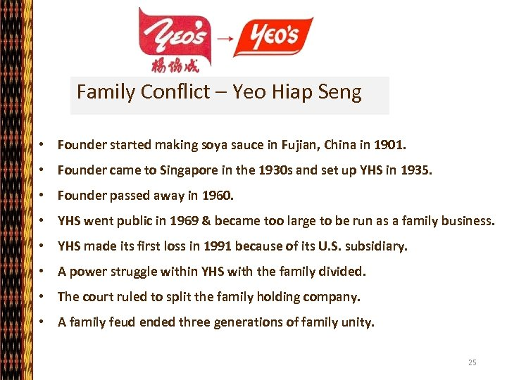 Family Conflict – Yeo Hiap Seng • Founder started making soya sauce in Fujian,