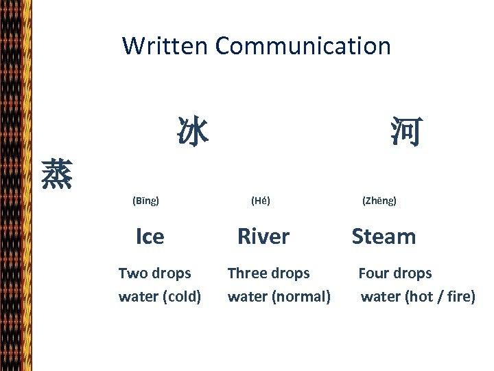 Written Communication 冰 河 蒸 (Bīng) Ice Two drops water (cold) (Hé) River Three