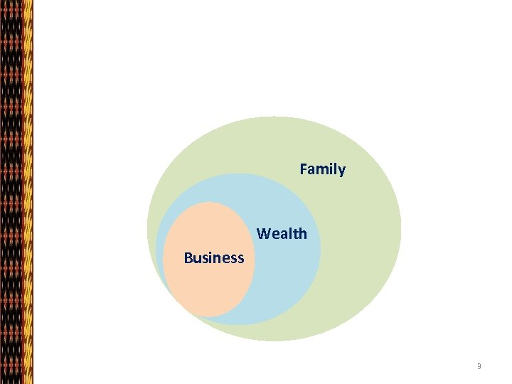Family Wealth Business 3