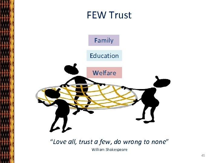 """FEW Trust Family Education Welfare """"Love all, trust a few, do wrong to none"""""""