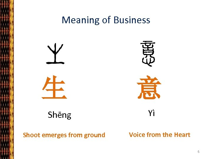 Meaning of Business 生 Shēng Shoot emerges from ground 意 Yì Voice from the