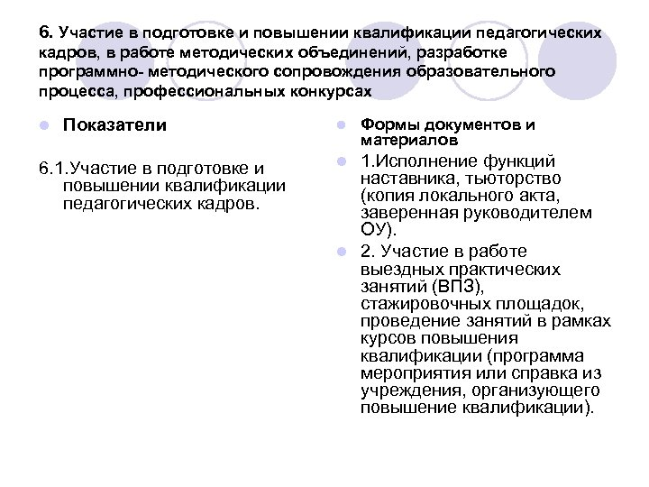 6. Участие в подготовке и повышении квалификации педагогических кадров, в работе методических объединений, разработке