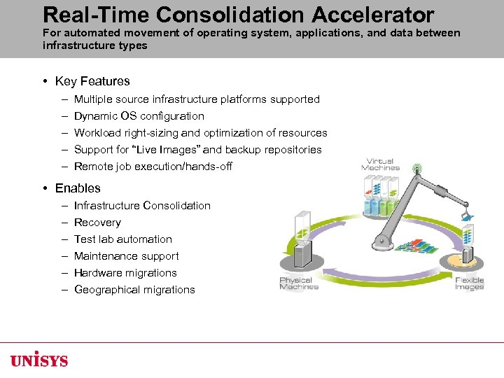 Real-Time Consolidation Accelerator For automated movement of operating system, applications, and data between infrastructure
