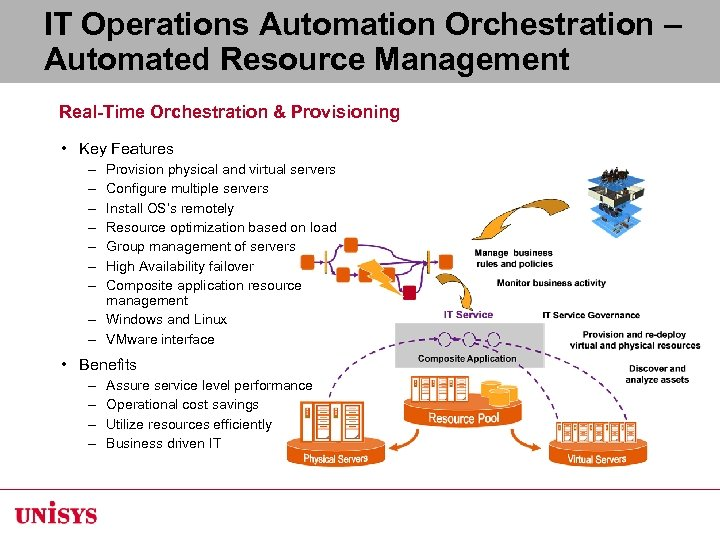 IT Operations Automation Orchestration – Automated Resource Management Real-Time Orchestration & Provisioning • Key