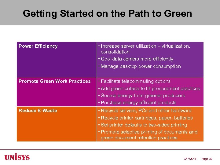 Getting Started on the Path to Green Power Efficiency • Increase server utilization –