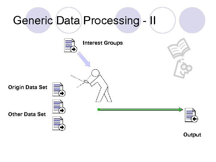 Generic Data Processing - II Interest Groups Origin Data Set Other Data Set Output