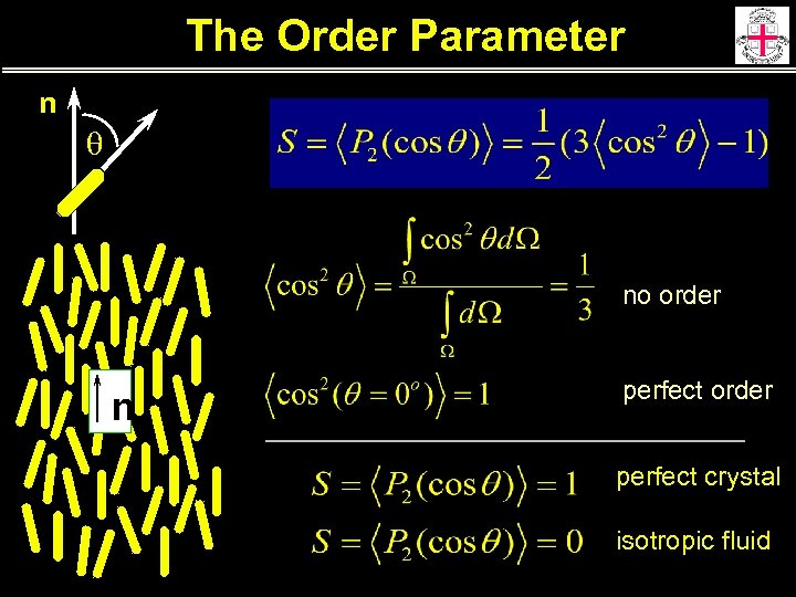 The Order Parameter n q no order n perfect order perfect crystal isotropic fluid