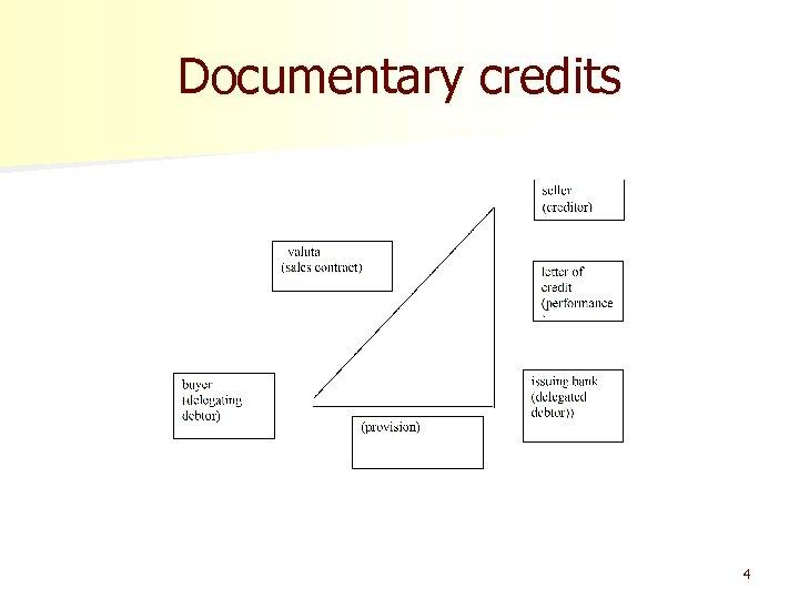 Documentary credits 4