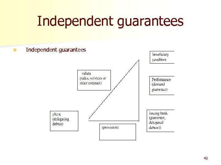 Independent guarantees n Independent guarantees 40