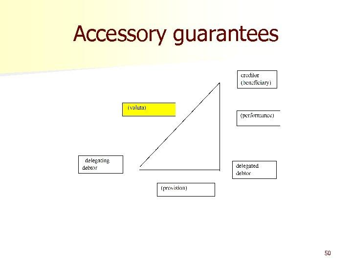 Accessory guarantees 50