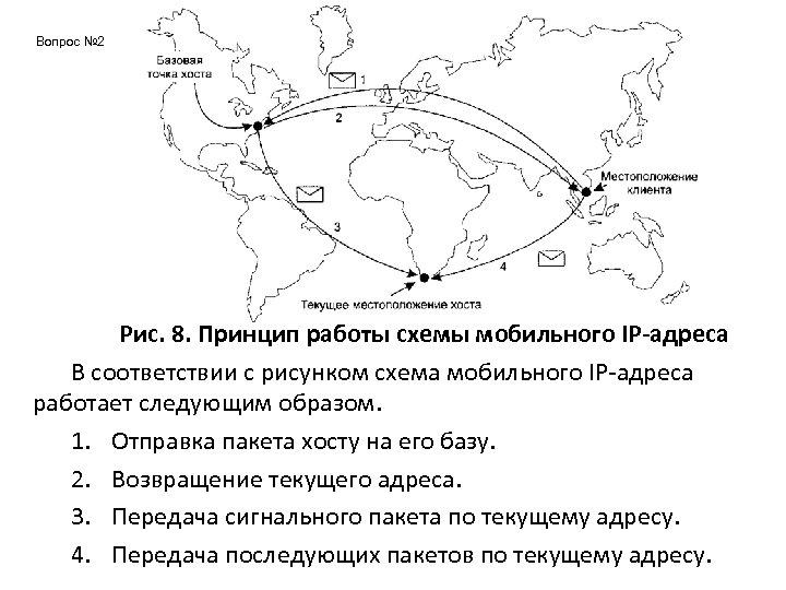 Вопрос № 2 Рис. 8. Принцип работы схемы мобильного IP-адреса В соответствии с рисунком