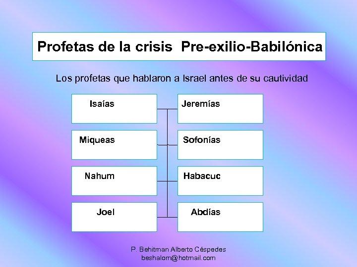 Profetas de la crisis Pre-exilio-Babilónica Los profetas que hablaron a Israel antes de su
