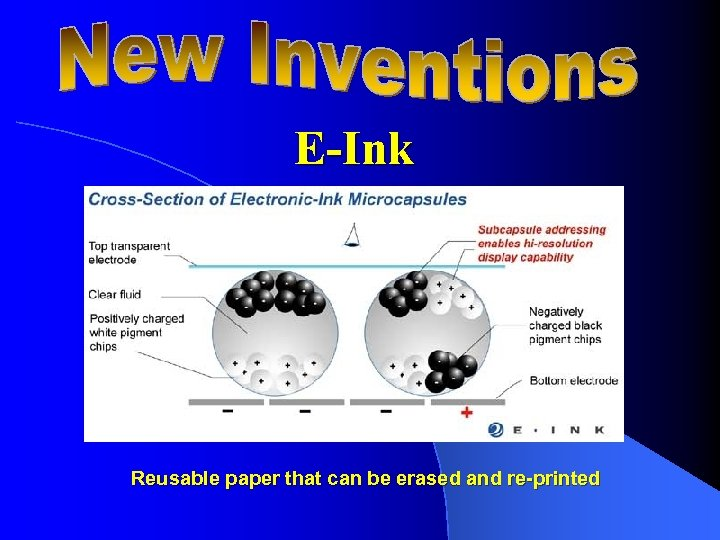 E-Ink Reusable paper that can be erased and re-printed