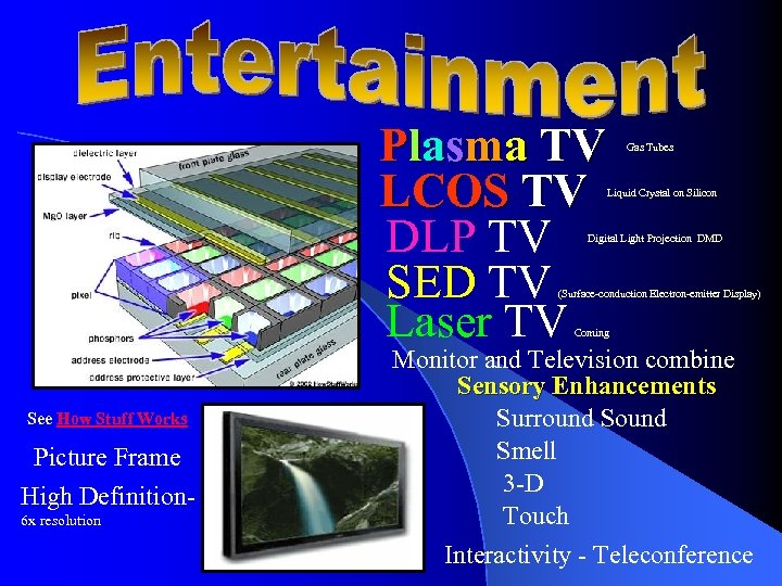 Plasma TV LCOS TV DLP TV SED TV Laser TV Gas Tubes Liquid Crystal