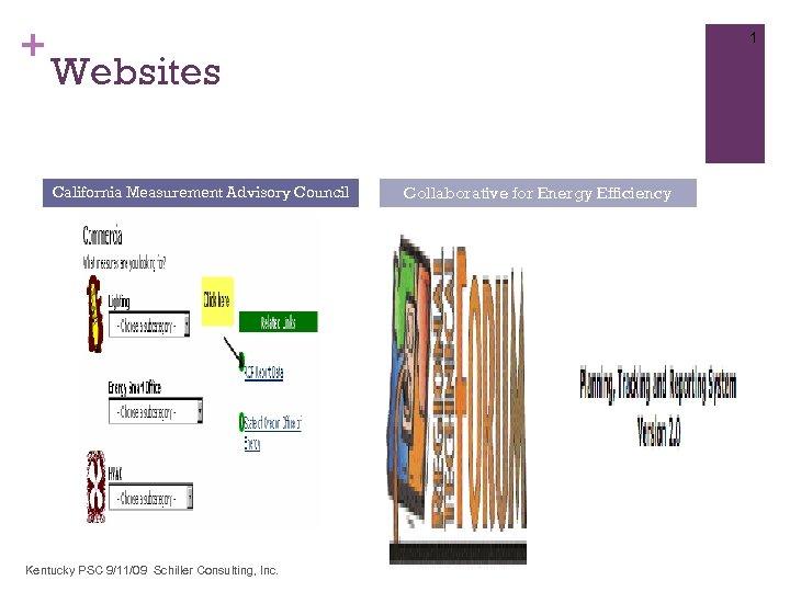 + 1 Websites California Measurement Advisory Council Kentucky PSC 9/11/09 Schiller Consulting, Inc. Collaborative