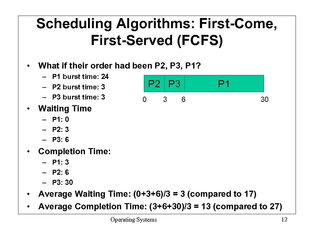 Scheduling Algorithms: First-Come, First-Served (FCFS) • What if their order had been P 2,