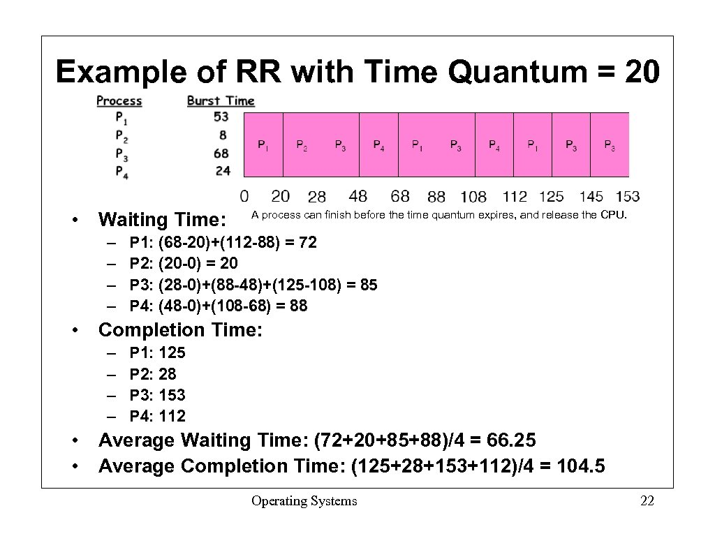 Example of RR with Time Quantum = 20 • Waiting Time: – – A