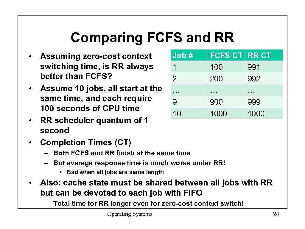 Comparing FCFS and RR • Assuming zero-cost context switching time, is RR always better