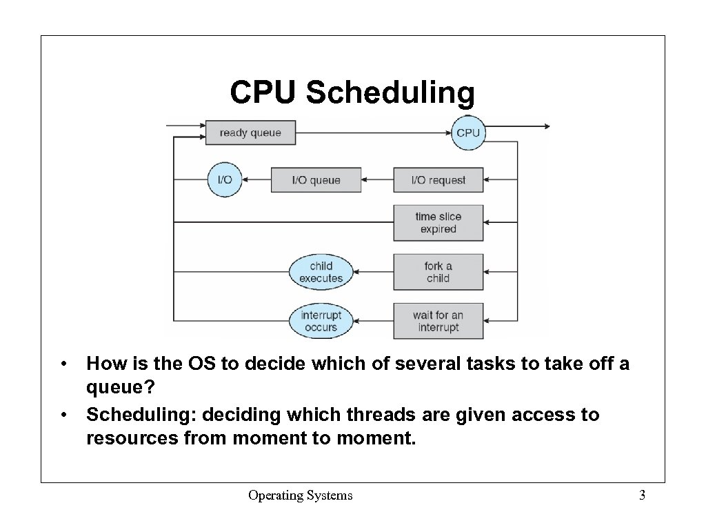 CPU Scheduling • How is the OS to decide which of several tasks to