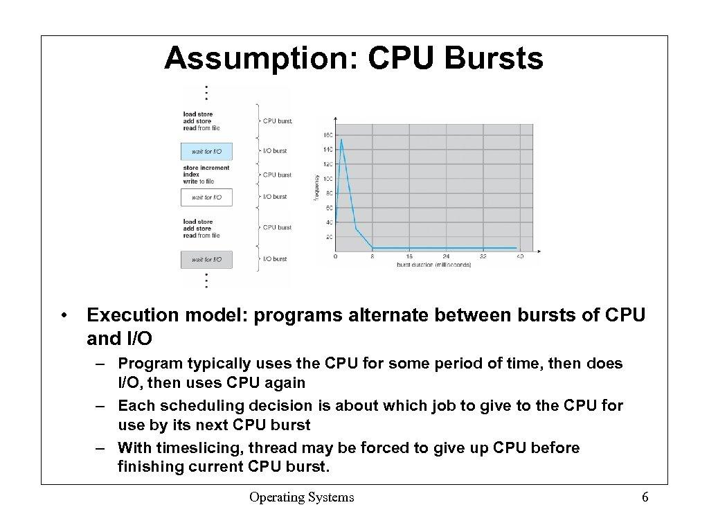 Assumption: CPU Bursts • Execution model: programs alternate between bursts of CPU and I/O