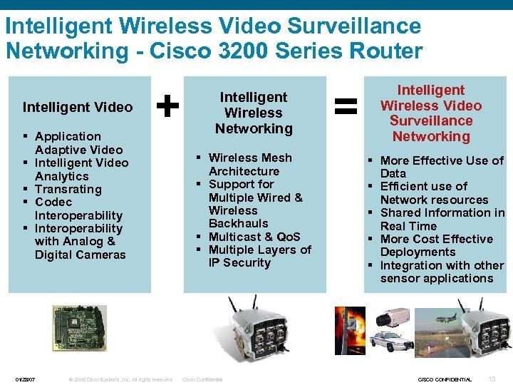 Intelligent Wireless Video Surveillance Networking - Cisco 3200 Series Router Intelligent Video § Application