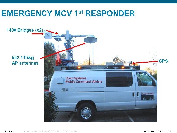 EMERGENCY MCV 1 st RESPONDER 1400 Bridges (x 2) 802. 11 b&g AP antennas