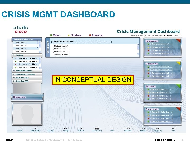 CRISIS MGMT DASHBOARD IN CONCEPTUAL DESIGN 01/28/07 © 2006 Cisco Systems, Inc. All rights