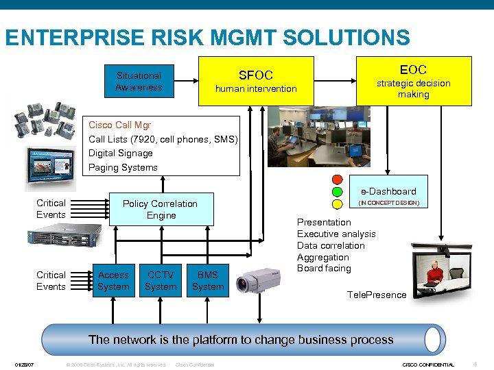 Security-to-Enterprise Risk Management Solutions ENTERPRISE RISK MGMT SOLUTIONS EOC SFOC Situational Awareness strategic decision