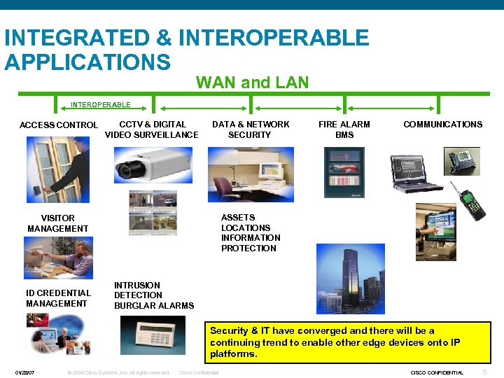 INTEGRATED & INTEROPERABLE APPLICATIONS WAN and LAN INTEROPERABLE ACCESS CONTROL CCTV & DIGITAL VIDEO