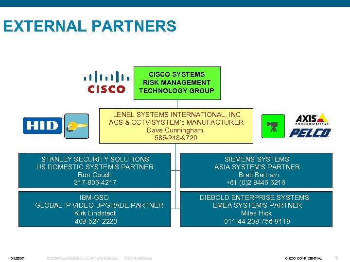 EXTERNAL PARTNERS CISCO SYSTEMS RISK MANAGEMENT TECHNOLOGY GROUP LENEL SYSTEMS INTERNATIONAL, INC ACS &