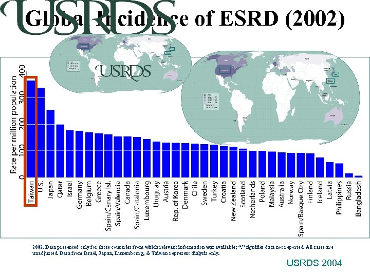 Global Incidence of ESRD (2002) 2002. Data presented only for those countries from which
