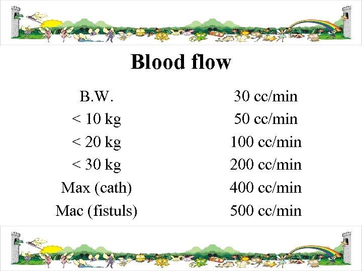 Blood flow B. W. < 10 kg < 20 kg < 30 kg Max