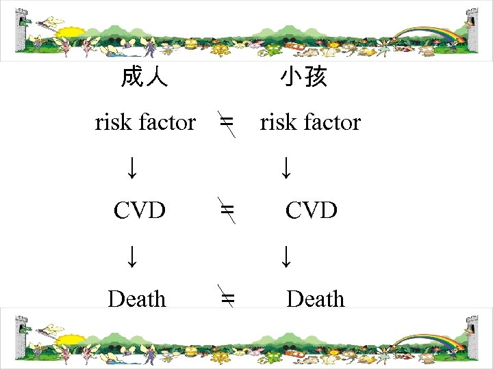 成人 小孩 risk factor = risk factor ↓ CVD = CVD ↓ Death