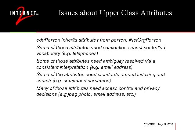 Issues about Upper Class Attributes edu. Person inherits attributes from person, i. Net. Org.