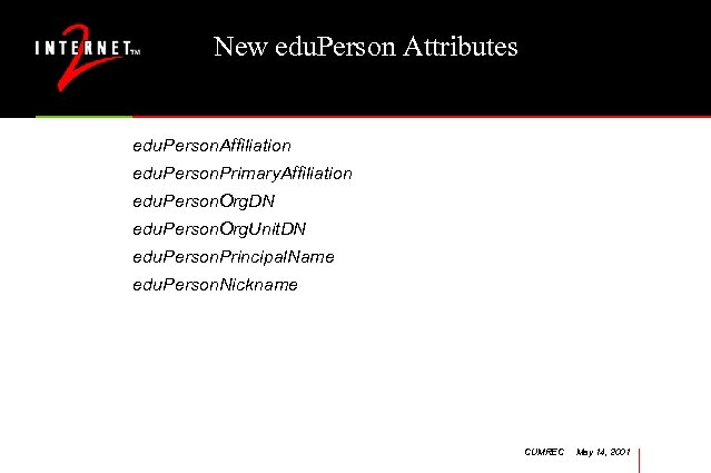 New edu. Person Attributes edu. Person. Affiliation edu. Person. Primary. Affiliation edu. Person. Org.
