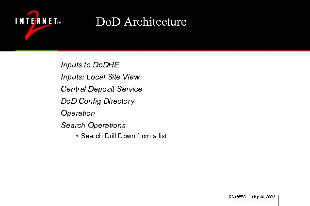 Do. D Architecture Inputs to Do. DHE Inputs: Local Site View Central Deposit Service