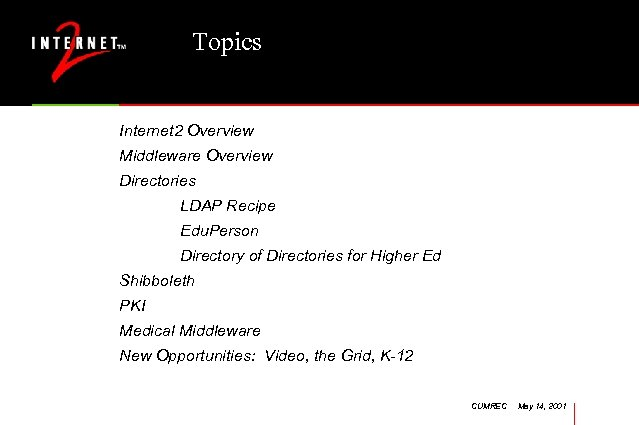 Topics Internet 2 Overview Middleware Overview Directories LDAP Recipe Edu. Person Directory of Directories