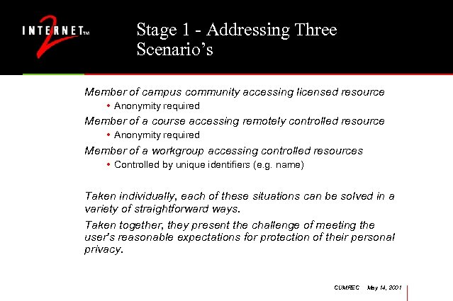 Stage 1 - Addressing Three Scenario's Member of campus community accessing licensed resource •