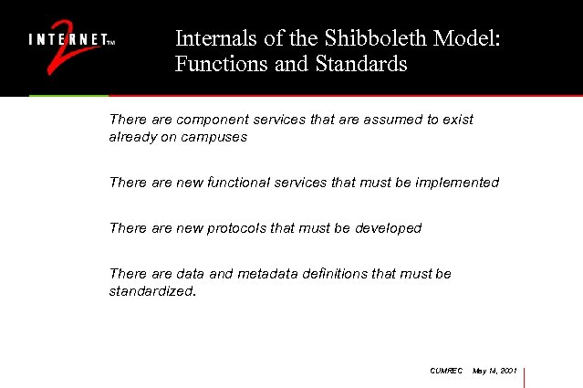 Internals of the Shibboleth Model: Functions and Standards There are component services that are