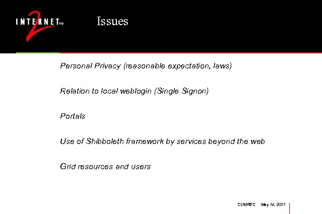 Issues Personal Privacy (reasonable expectation, laws) Relation to local weblogin (Single Signon) Portals Use