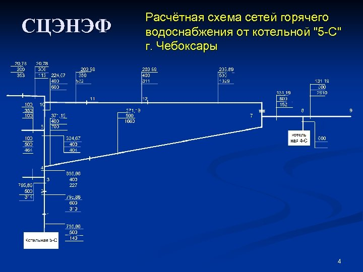 СЦЭНЭФ Расчётная схема сетей горячего водоснабжения от котельной
