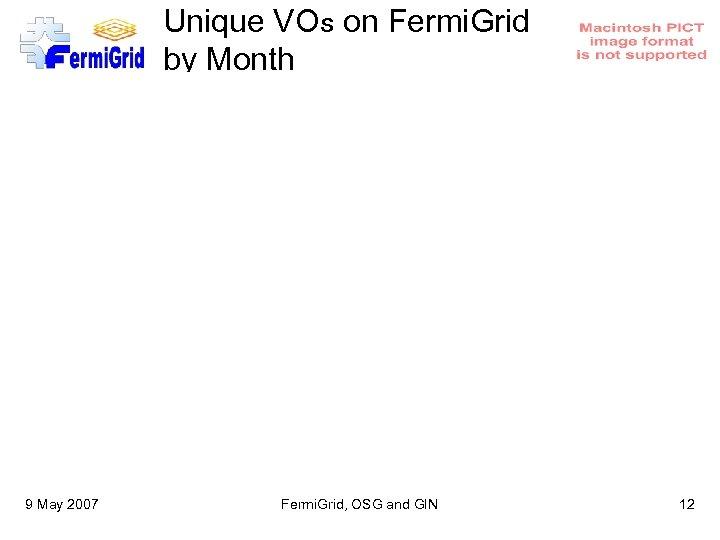 Unique VOs on Fermi. Grid by Month 9 May 2007 Fermi. Grid, OSG and
