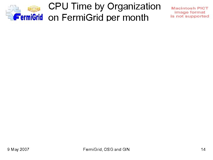 CPU Time by Organization on Fermi. Grid per month 9 May 2007 Fermi. Grid,