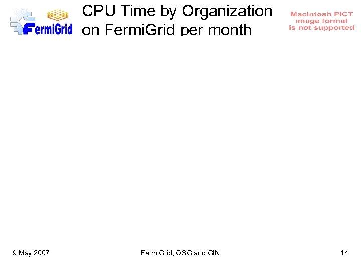 CPU Time by Organization on Fermi. Grid per month 9 May 2007 Fermi. Grid,