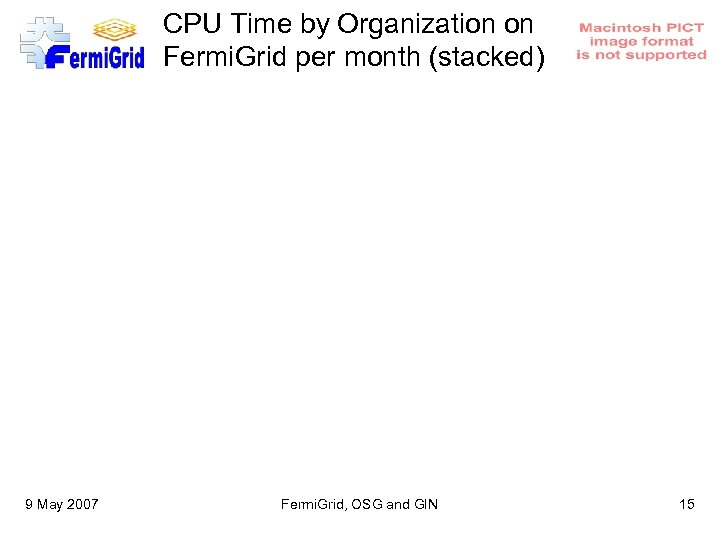 CPU Time by Organization on Fermi. Grid per month (stacked) 9 May 2007 Fermi.