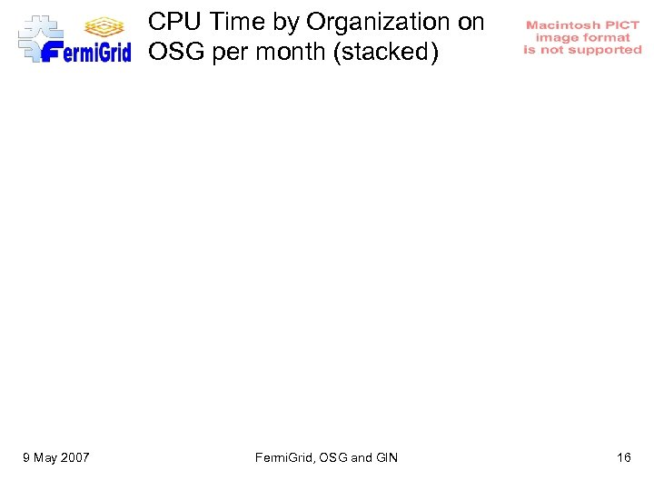 CPU Time by Organization on OSG per month (stacked) 9 May 2007 Fermi. Grid,