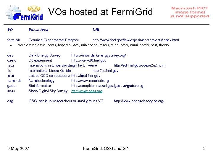 VOs hosted at Fermi. Grid VO Focus Area URL fermilab Fermilab Experimental Program http: