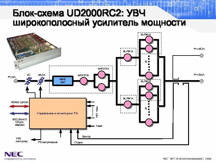 Блок-схема UD 2000 RC 2: УВЧ широкополосный усилитель мощности BLF 861 A РЧ МОН.