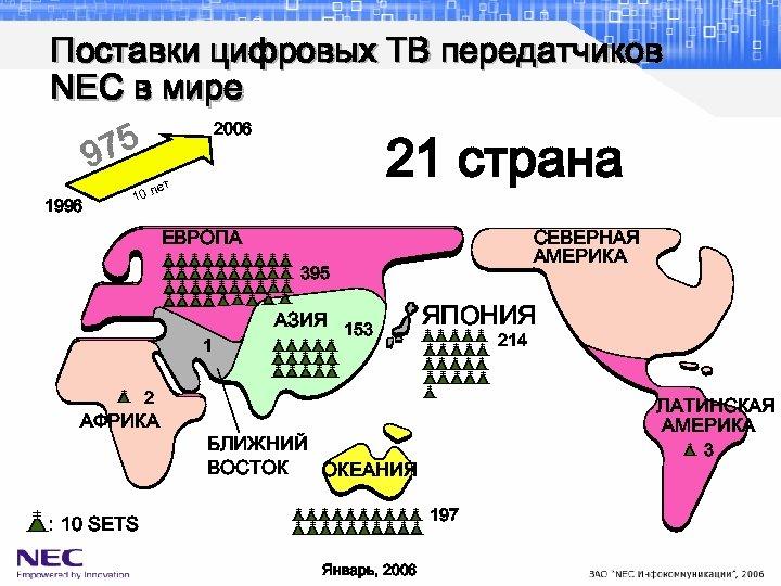 Поставки цифровых ТВ передатчиков NEC в мире 2006 975 1996 1 21 страна ет