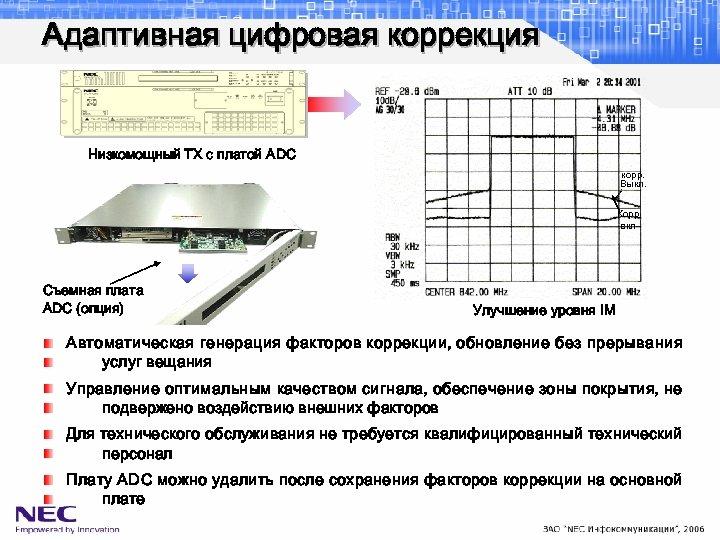 Адаптивная цифровая коррекция Низкомощный TX с платой ADC корр. Выкл. Корр вкл Съемная плата